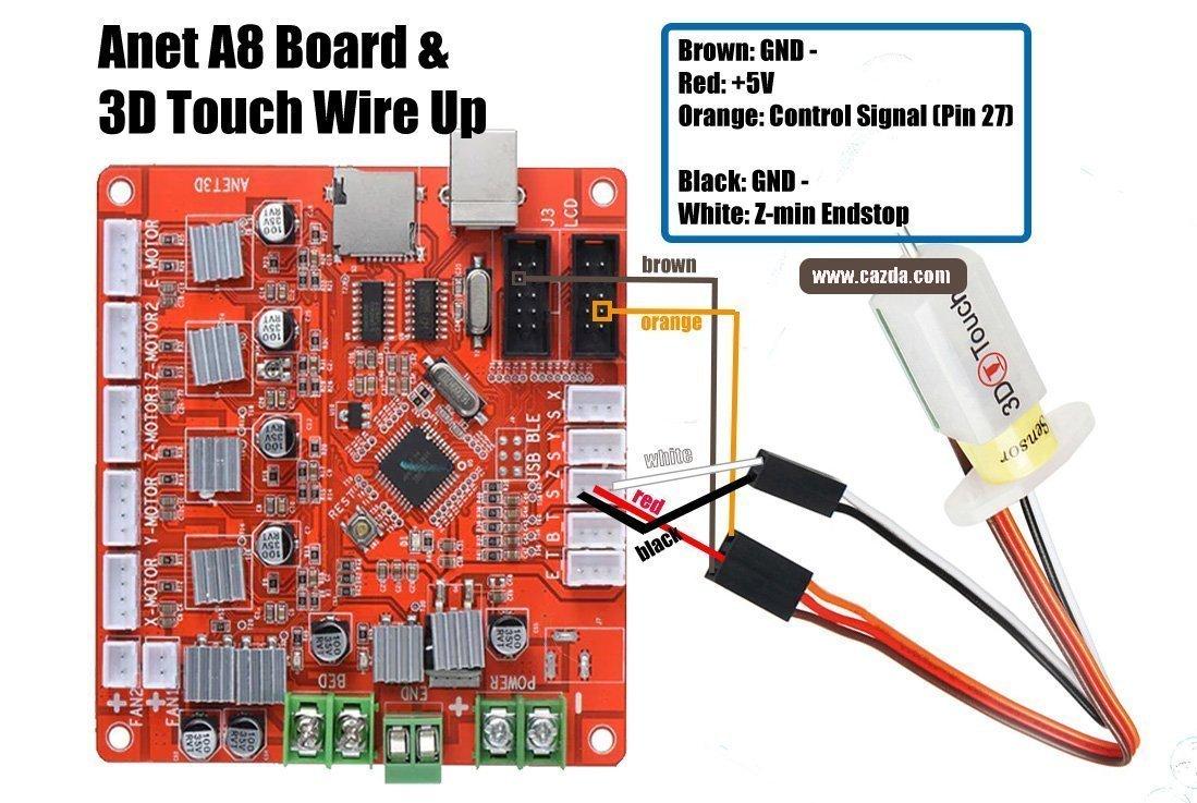Anet A8  U00dczerinde Marlin Firmware  U0130le 3d Touch Sensor Kurulumu